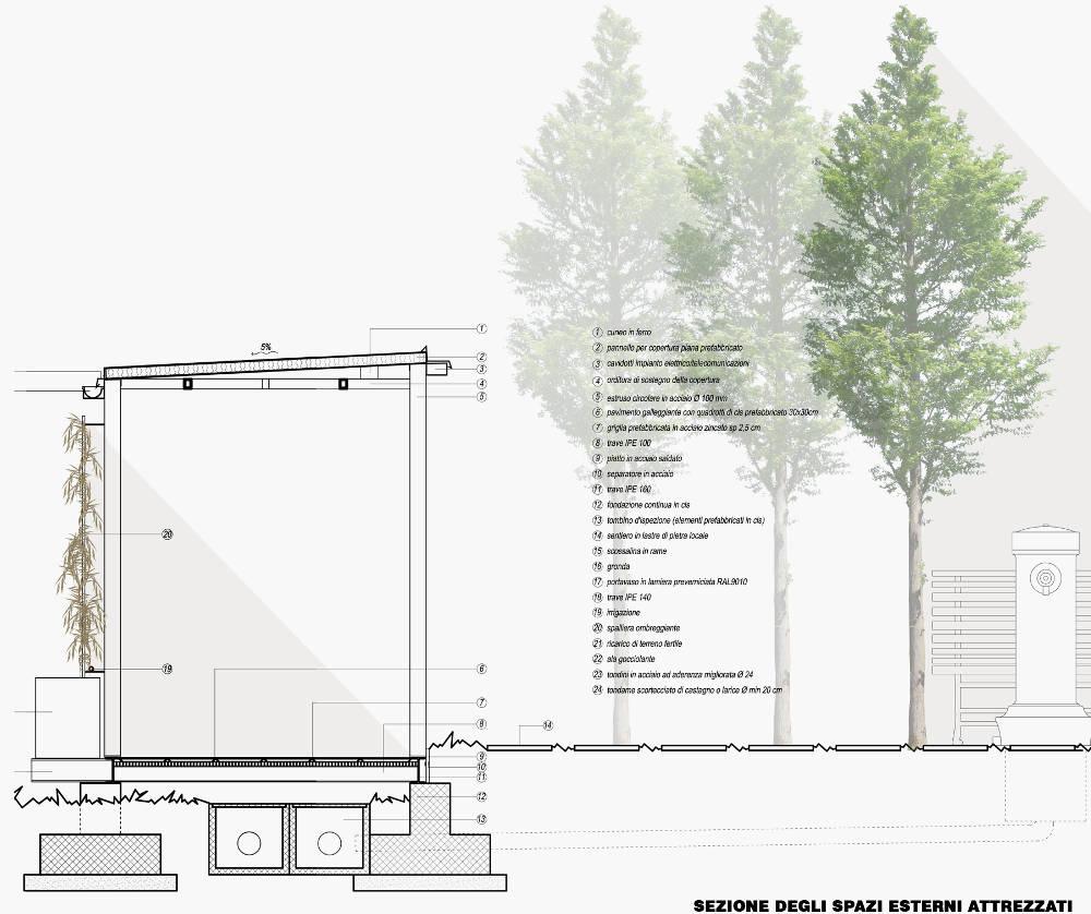 casorate progetto residenze verde
