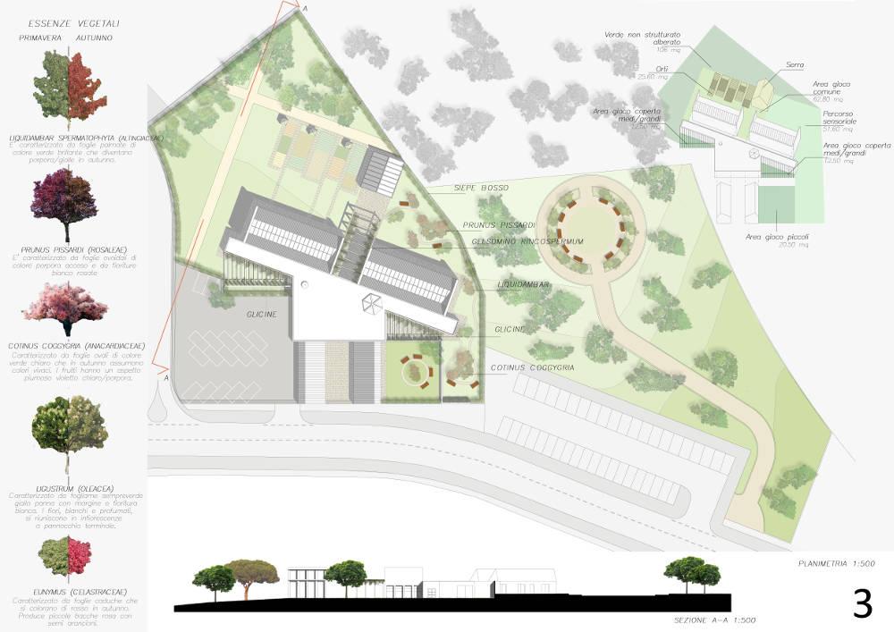asilo roma project architecture nursery school